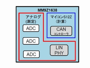 tm_140414freescale02.jpg