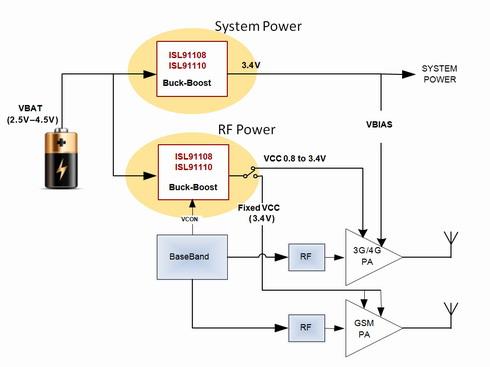 図2 昇降圧型DC/DCコンバータの活用法
