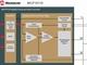 最大40V対応、PMBus互換のマイコン内蔵アナログ電源コントローラ