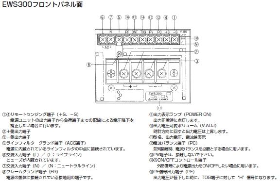 図5 EWS300の端子に関する説明資料