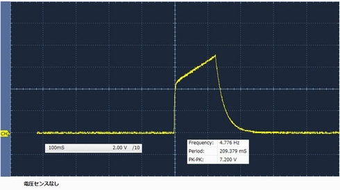図6 5V出力の電圧波形