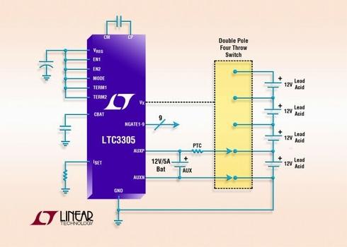 Rel_150128_lineartechnology.jpg