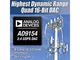 あらゆる無線周波数規格に対応する高ダイナミックレンジDAC