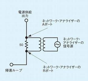 変圧器を使って帰還グループに交流信号を印加する。こうしてボード線図を求めれば制御ループの利得と位相の情報を得られる。