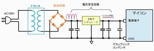 マイコンの電源例(3端子レギュレータ)