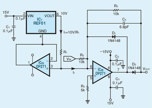 <strong>図1:高精度電流源と半波反転整流器で構成した不感帯回路</strong><br>抵抗R1で決まる任意の電圧よりも高い電圧信号に対して不感帯を示す。