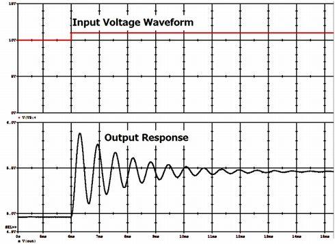 図1:SW電源出力波形例(処理前)