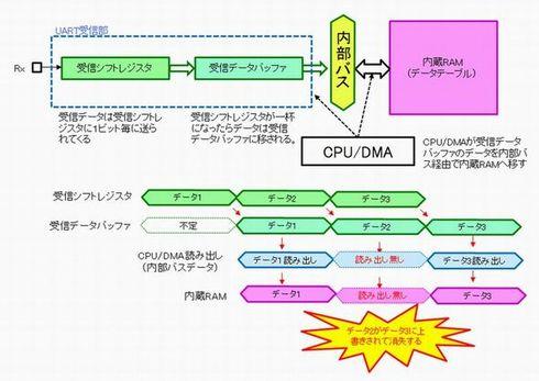 m0710_QA01.jpg