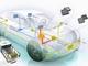 車載用イーサネット向けIC、2製品をNXPが開発
