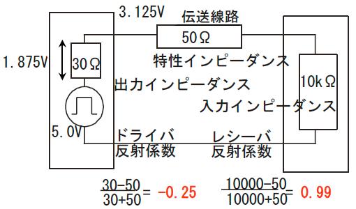 yh20151030PB_rn_circuit_510px.png