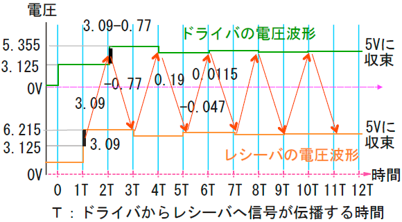 yh20151030PB_rn_time_580px.png