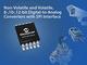EEPROM内蔵のDAC、電源オフ時も設定保持が可能に