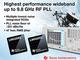 最大9.8GHzの周波数範囲を備えたVCO内蔵のPLL