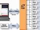 電源システムハードウェアのソフトマネジメント