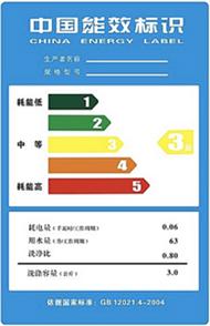 図1:省エネ指標「中国能効標識」