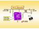 最大5W出力が可能なフライバックレギュレーター