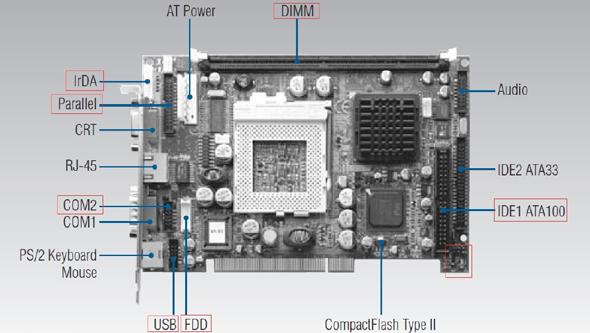 図1:説明書を参考にコネクターの配置を確認した