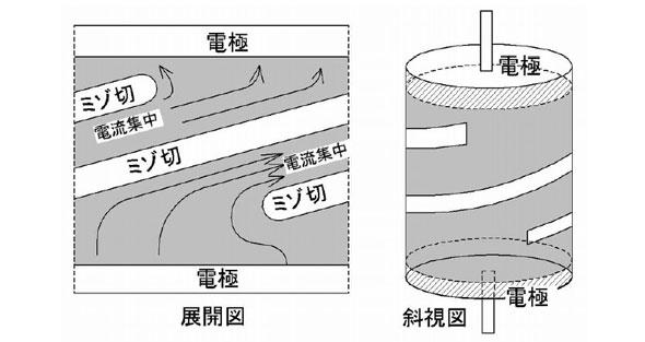 図1抵抗器のミゾ切部の概要