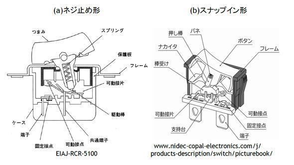 ロッカースイッチの内部構造概略図