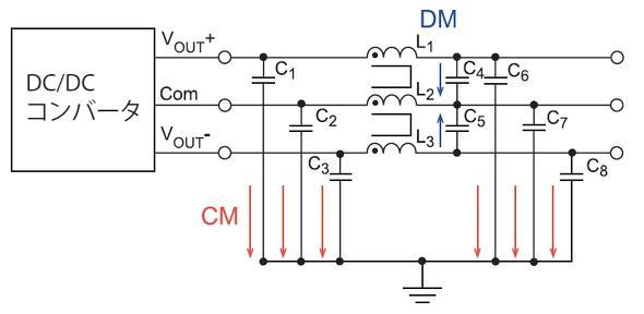 組み合わせDC-DC出力フィルターとしての同相チョーク