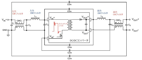 フルフィルタリング機能を備えたDC-DCコンバーター