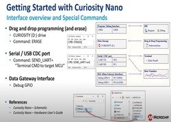 Curiosity Nanoの使い方: インターフェイスの概要と特殊コマンド