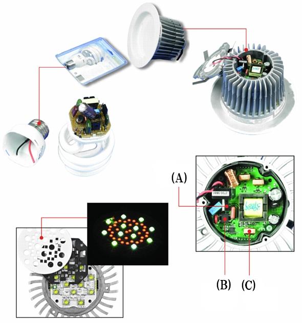 LEDの種類と構造 | 提案資料 | 設計・提案支援 | 東芝ライテック(株)