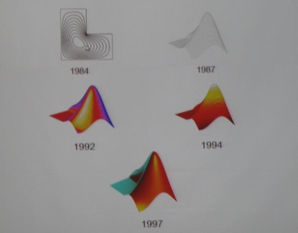 図2 L-shaped membrane1次振動モデルの解析結果の変遷