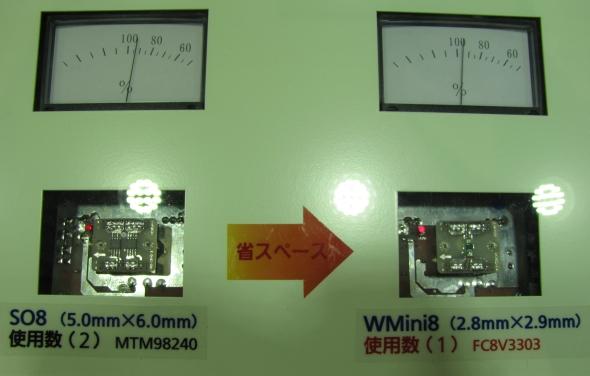図3 110nmプロセスパワーMOSFETのデモ