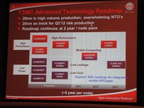 TSMCのロジックIC向け製造プロセスのロードマップ
