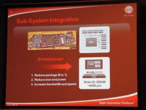 シリコンインターポーザを用いる3次元パッケージング技術