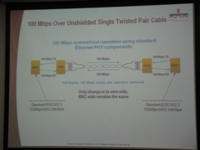 BroadR-Reachの通信プロセス