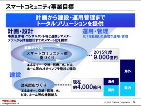 sm_201112toshiba-2.jpg