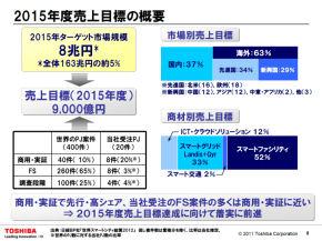 sm_201112toshiba-3.jpg