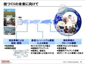 sm_201112toshiba-4.jpg