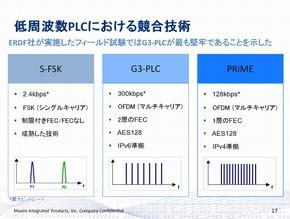G3-PLCの競合比較
