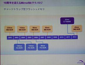 sm_201202spansion3-1.jpg