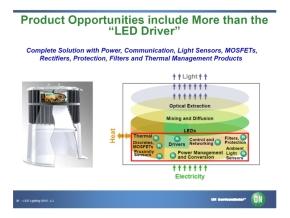 次世代照明器具に適用できるON Semiconductorの製品群
