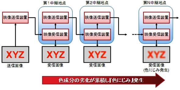 20120409Fujitsu_keiro2_590px.jpg