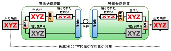20120409Fujitsu_soujusin_590px.jpg