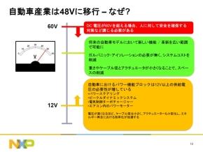 電源電圧を48Vに移行する理由