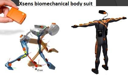 Xsensのバイオメカニカルスーツ