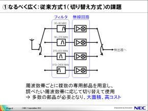 sm_201204nec-3_2.jpg