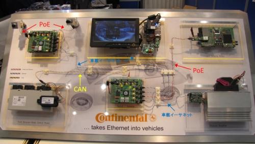写真1 コンチネンタルの車載イーサネットのデモシステム
