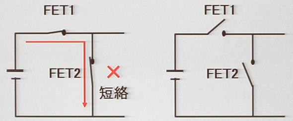 20120511Fujitsu_short_590px.jpg