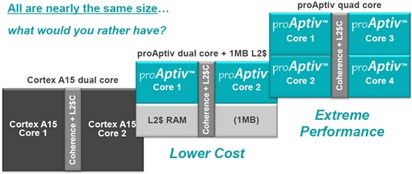 20120511MIPS_aptiv_size_590px.jpg