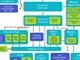 ARMの性能を超えるか、MIPSが新Aptivプロセッサで全面対抗