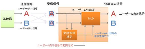 sm_201205fujitsu_8-2e_2.jpg