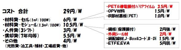20120530AIST_OPV_29yen_590px.jpg