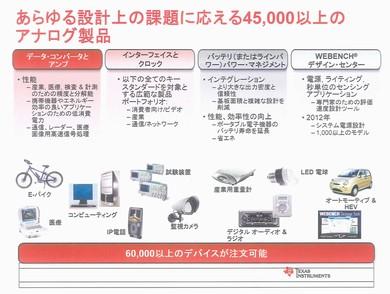 TIが提供するアナログ製品群